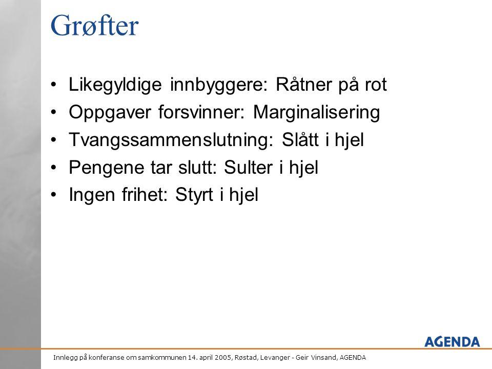 Innlegg på konferanse om samkommunen 14. april 2005, Røstad, Levanger - Geir Vinsand, AGENDA Grøfter •Likegyldige innbyggere: Råtner på rot •Oppgaver