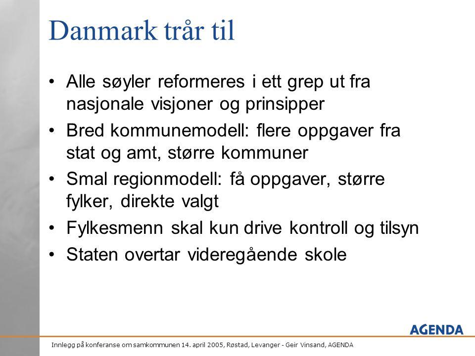 Innlegg på konferanse om samkommunen 14. april 2005, Røstad, Levanger - Geir Vinsand, AGENDA Danmark trår til •Alle søyler reformeres i ett grep ut fr