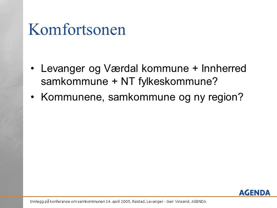 Innlegg på konferanse om samkommunen 14. april 2005, Røstad, Levanger - Geir Vinsand, AGENDA Komfortsonen •Levanger og Værdal kommune + Innherred samk