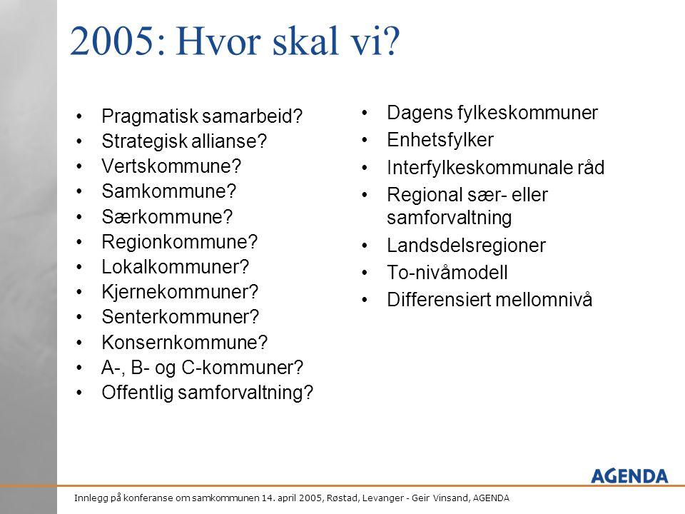 Innlegg på konferanse om samkommunen 14. april 2005, Røstad, Levanger - Geir Vinsand, AGENDA 2005: Hvor skal vi? •Pragmatisk samarbeid? •Strategisk al