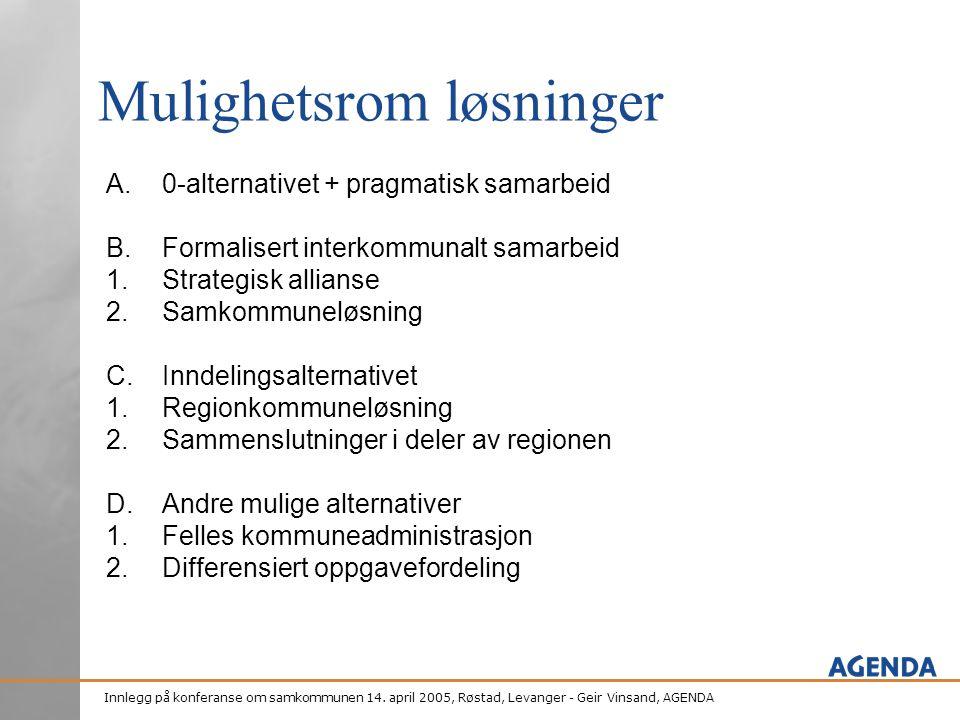 Innlegg på konferanse om samkommunen 14. april 2005, Røstad, Levanger - Geir Vinsand, AGENDA Mulighetsrom løsninger A.0-alternativet + pragmatisk sama