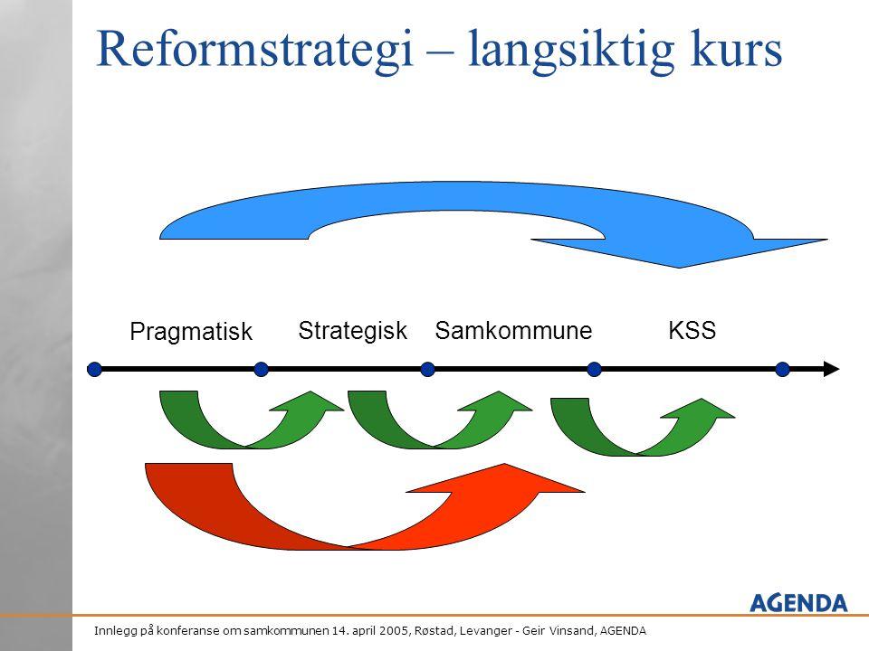 Innlegg på konferanse om samkommunen 14. april 2005, Røstad, Levanger - Geir Vinsand, AGENDA Reformstrategi – langsiktig kurs Pragmatisk Strategisk Sa