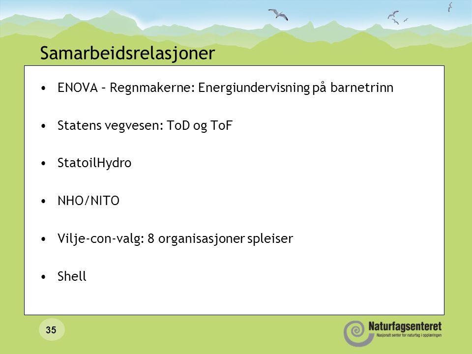 Samarbeidsrelasjoner •ENOVA – Regnmakerne: Energiundervisning på barnetrinn •Statens vegvesen: ToD og ToF •StatoilHydro •NHO/NITO •Vilje-con-valg: 8 o