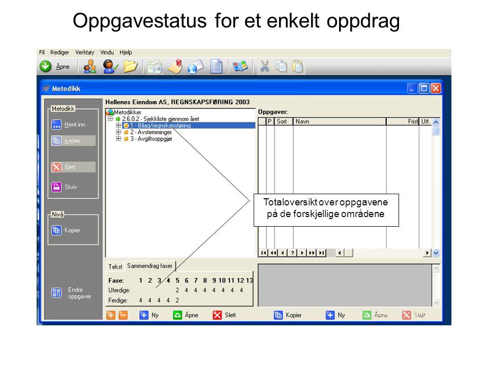 Oppgavestatus for et enkelt oppdrag Totaloversikt over oppgavene på de forskjellige områdene