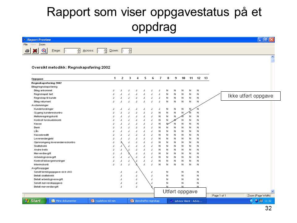 32 Rapport som viser oppgavestatus på et oppdrag Utført oppgave Ikke utført oppgave