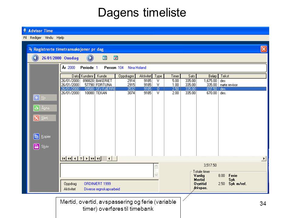 34 Dagens timeliste Mertid, overtid, avspassering og ferie (variable timer) overføres til timebank