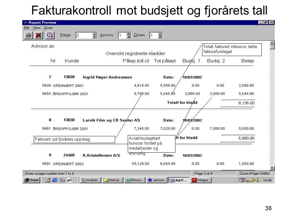 36 Fakturakontroll mot budsjett og fjorårets tall Totalt fakturert inklusive dette fakturaforslaget Avtalt/budsjettert honorar fordelt på medarbeider