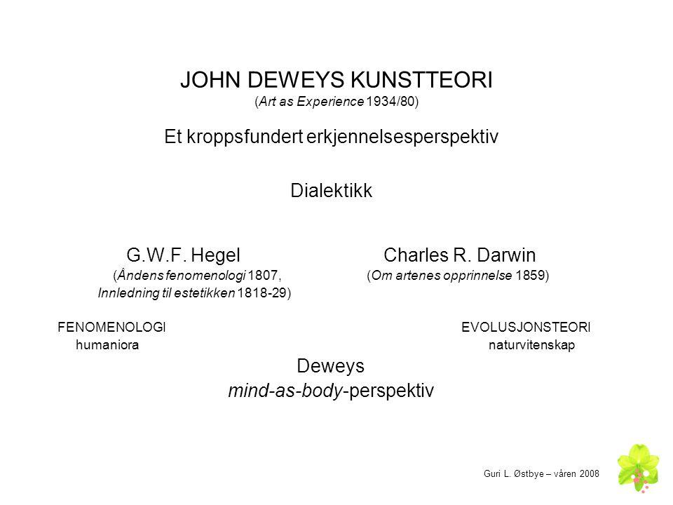 JOHN DEWEYS KUNSTTEORI (Art as Experience 1934/80) Et kroppsfundert erkjennelsesperspektiv Dialektikk G.W.F. Hegel Charles R. Darwin (Åndens fenomenol