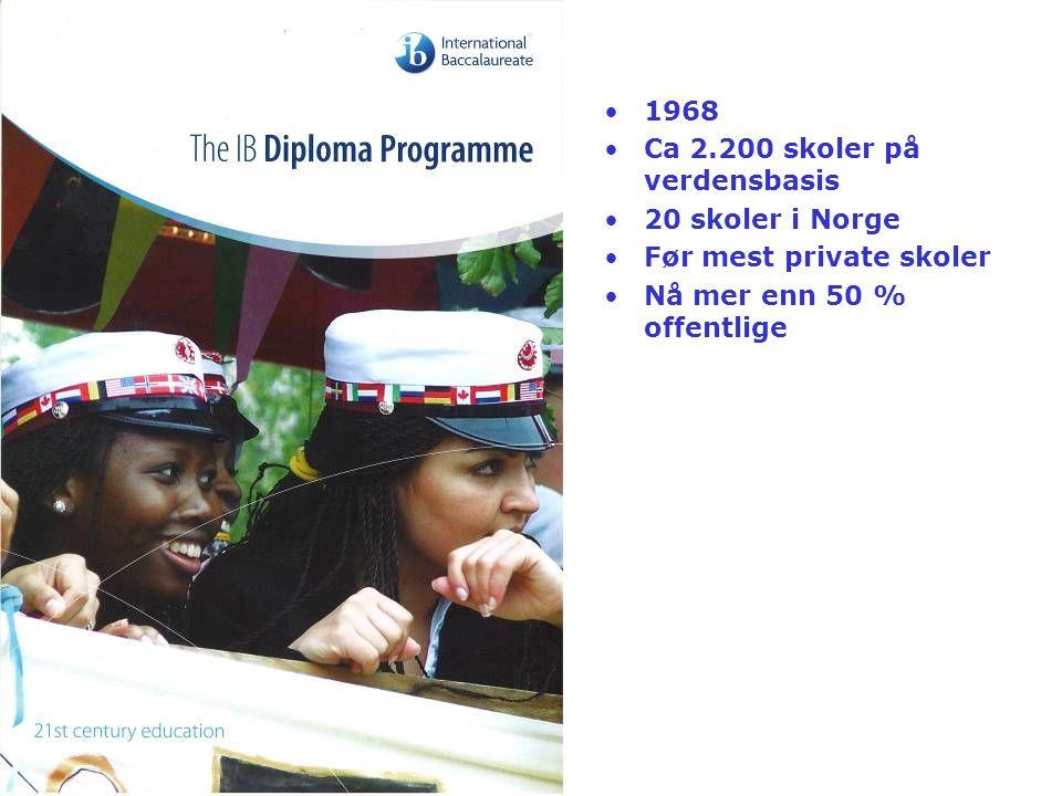 •1968 •Ca 2.200 skoler på verdensbasis •20 skoler i Norge •Før mest private skoler •Nå mer enn 50 % offentlige