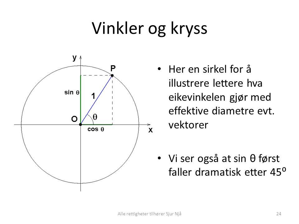 Vinkler og kryss • Her en sirkel for å illustrere lettere hva eikevinkelen gjør med effektive diametre evt. vektorer • Vi ser også at sin θ først fall