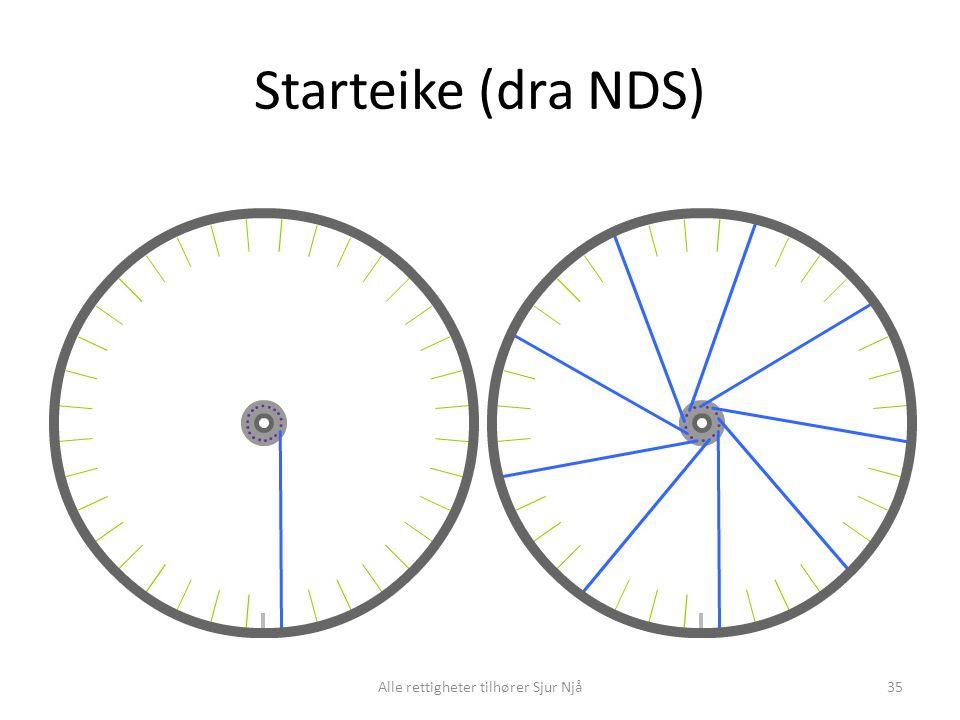 Starteike (dra NDS) 35Alle rettigheter tilhører Sjur Njå