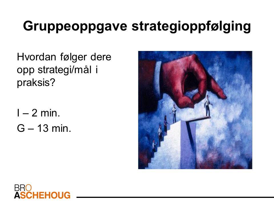 Gruppeoppgave strategioppfølging Hvordan følger dere opp strategi/mål i praksis? I – 2 min. G – 13 min.