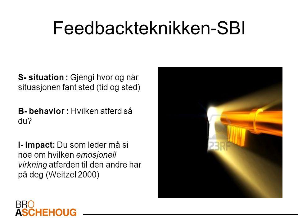 Feedbackteknikken-SBI S- situation : Gjengi hvor og når situasjonen fant sted (tid og sted) B- behavior : Hvilken atferd så du? I- Impact: Du som lede