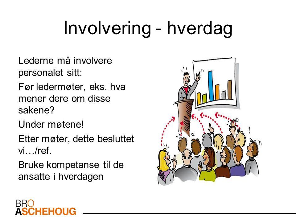 Involvering - hverdag Lederne må involvere personalet sitt: Før ledermøter, eks. hva mener dere om disse sakene? Under møtene! Etter møter, dette besl
