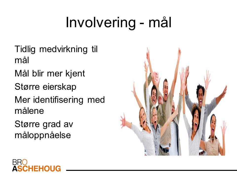Gruppeoppgave involvering Hvordan involverer dere personalet i dannelsen av mål.