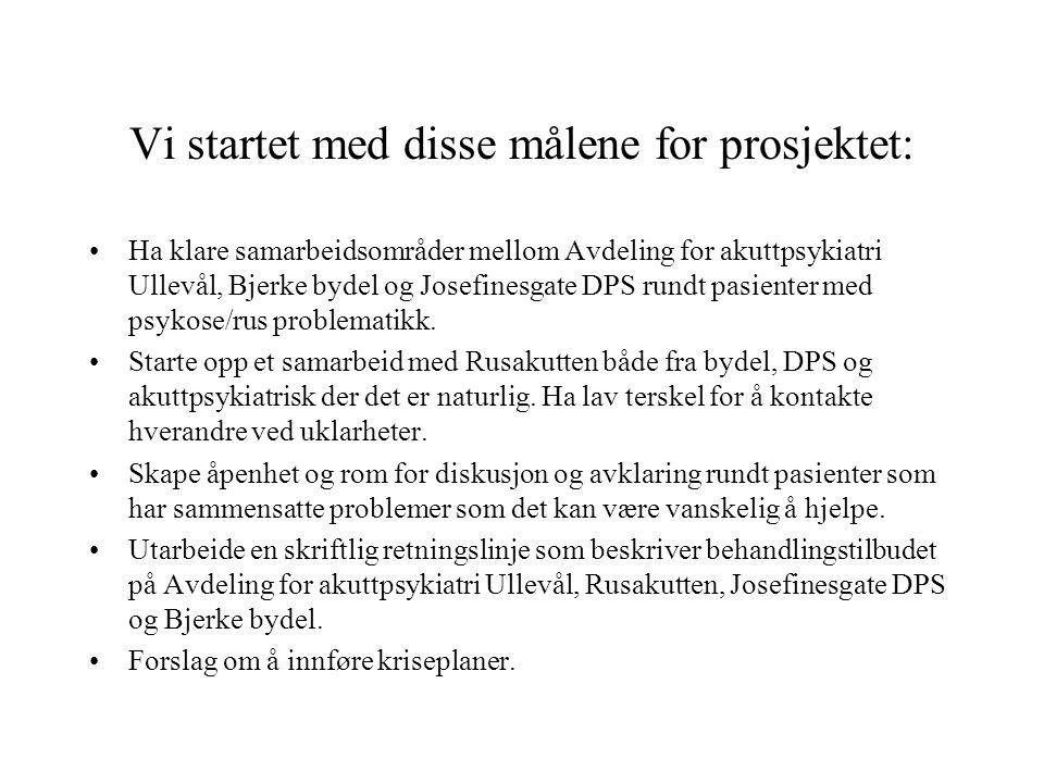 Vi startet med disse målene for prosjektet: •Ha klare samarbeidsområder mellom Avdeling for akuttpsykiatri Ullevål, Bjerke bydel og Josefinesgate DPS