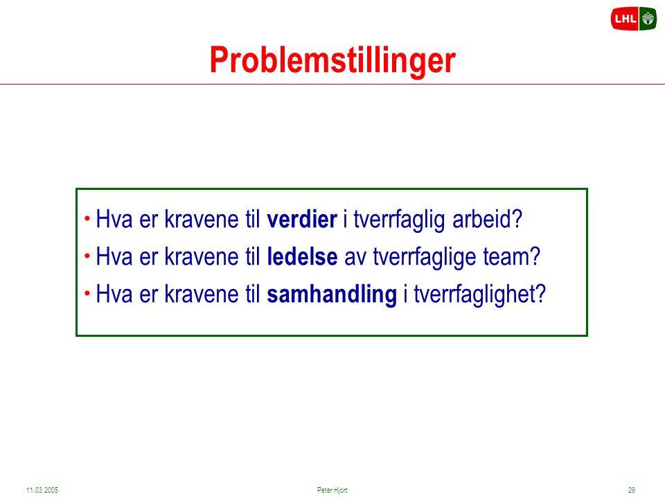 """11.03.2005Peter Hjort28 Hilchen Sommerschild (1998) Mestringens vilkår Mestring er å """"kunne møte livets utfordringer med motstandskraft"""". Tilhørighet"""