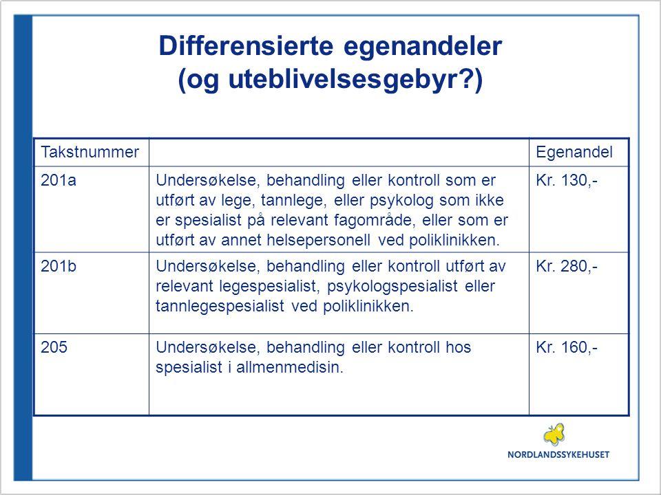 Differensierte egenandeler (og uteblivelsesgebyr?) TakstnummerEgenandel 201aUndersøkelse, behandling eller kontroll som er utført av lege, tannlege, e