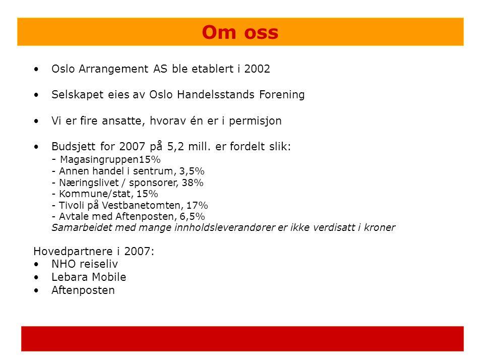 Om oss •Oslo Arrangement AS ble etablert i 2002 •Selskapet eies av Oslo Handelsstands Forening •Vi er fire ansatte, hvorav én er i permisjon •Budsjett for 2007 på 5,2 mill.