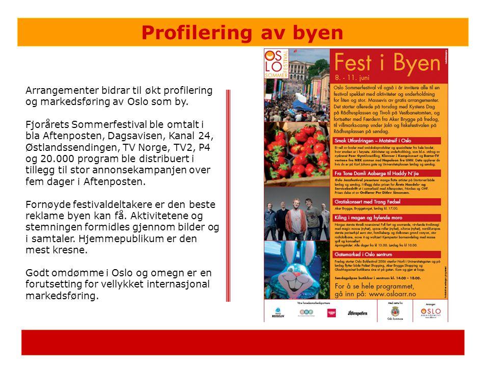 Profilering av byen Arrangementer bidrar til økt profilering og markedsføring av Oslo som by. Fjorårets Sommerfestival ble omtalt i bla Aftenposten, D