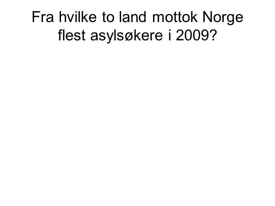 Fra hvilke to land mottok Norge flest asylsøkere i 2009?