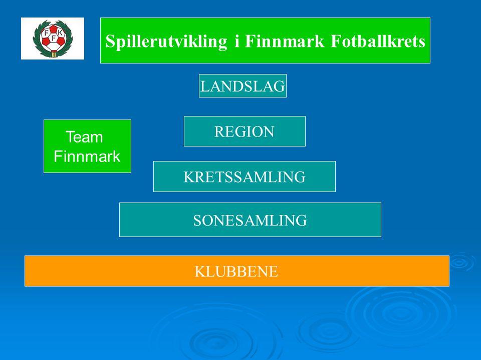 KLUBBENE SONESAMLING KRETSSAMLING REGION LANDSLAG Spillerutvikling i Finnmark Fotballkrets Team Finnmark Team Finnmark