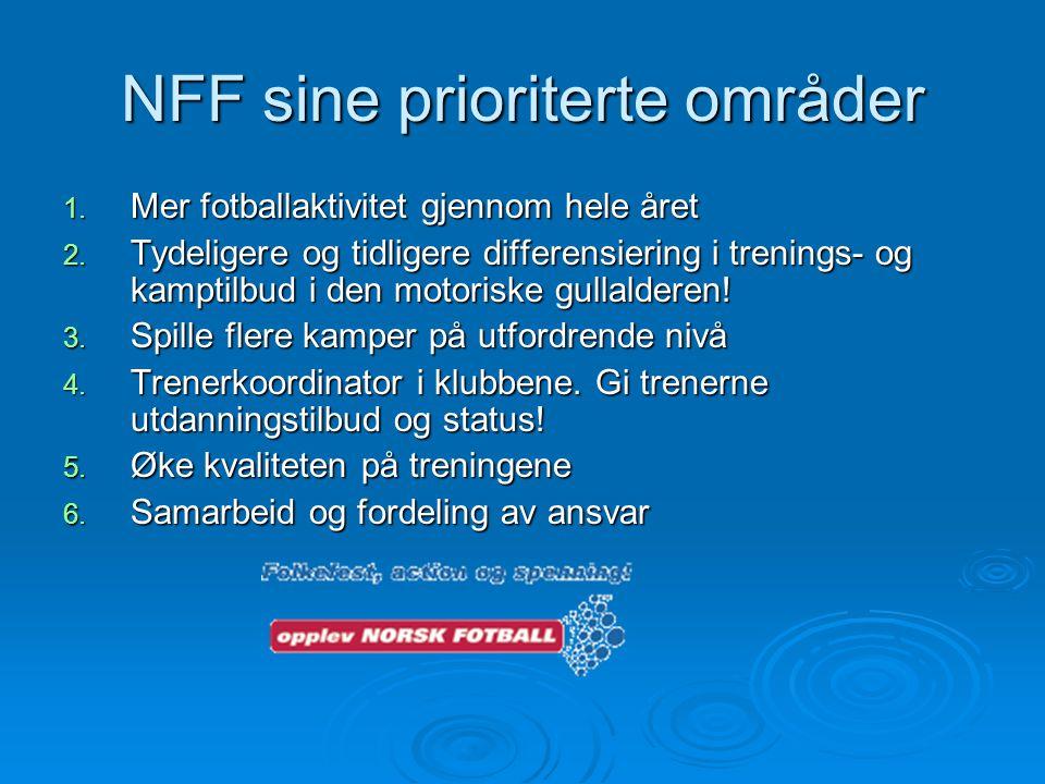 NFF sine prioriterte områder 1.Mer fotballaktivitet gjennom hele året 2.