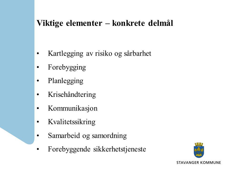 Stavanger kommune er et trygt og robust lokalsamfunn som avverger trusler og overvinner kriser