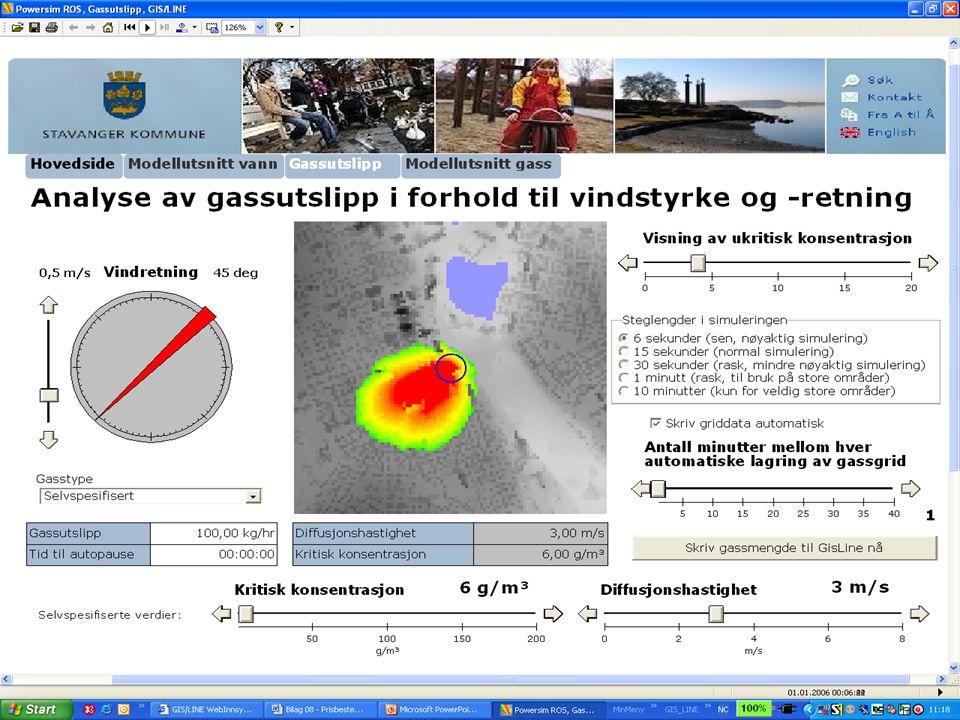Forurensing i luft • Modell for å beregne konsentrasjonen av en gitt gass i et område ved en ulykke • Kan gi input på gassmengde, gasstype, diffusjons