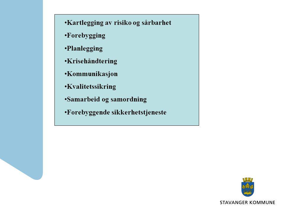 •Kartlegging av risiko og sårbarhet •Forebygging •Planlegging •Krisehåndtering •Kommunikasjon •Kvalitetssikring •Samarbeid og samordning •Forebyggende