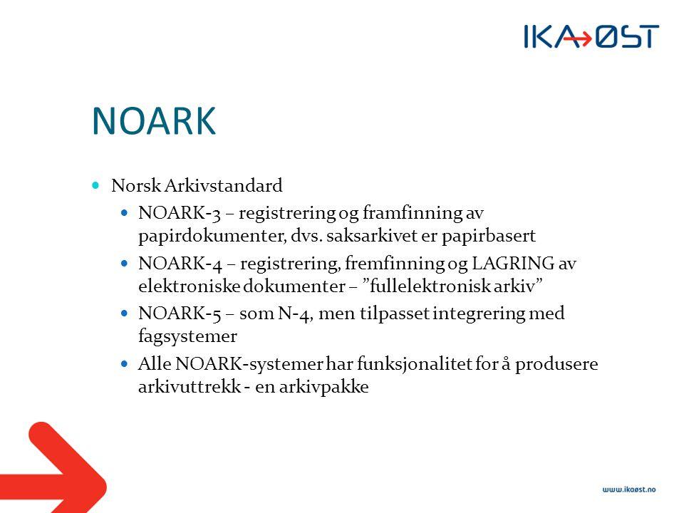 NOARK  Norsk Arkivstandard  NOARK-3 – registrering og framfinning av papirdokumenter, dvs. saksarkivet er papirbasert  NOARK-4 – registrering, frem