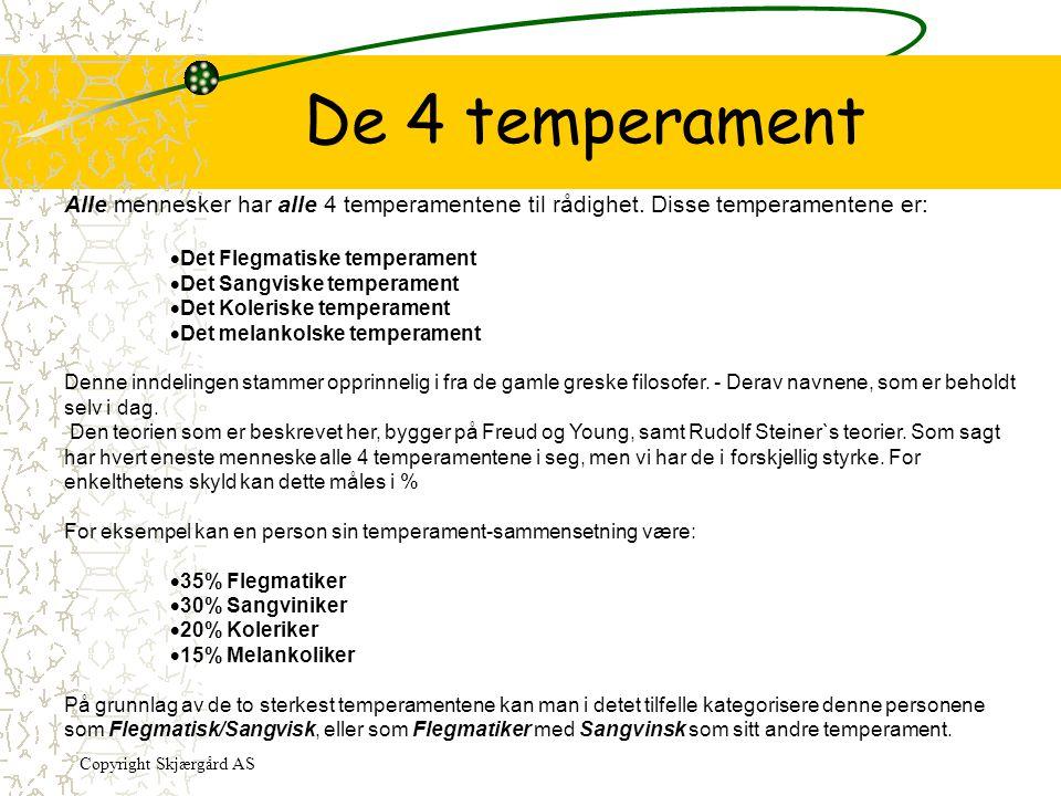 De 4 temperament Alle mennesker har alle 4 temperamentene til rådighet. Disse temperamentene er:  Det Flegmatiske temperament  Det Sangviske tempera