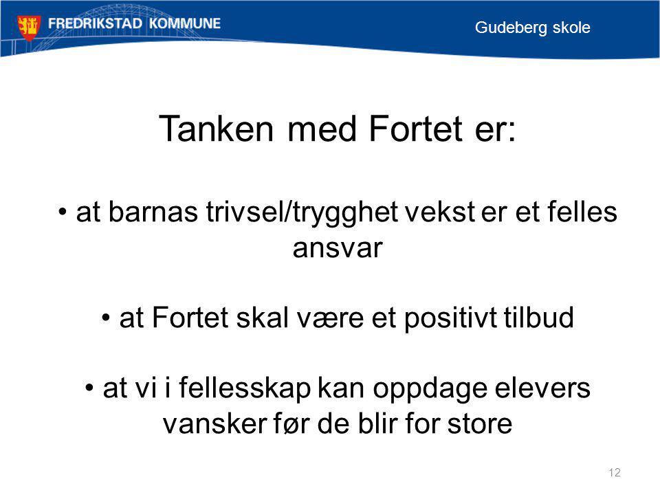 12 Gudeberg skole Tanken med Fortet er: • at barnas trivsel/trygghet vekst er et felles ansvar • at Fortet skal være et positivt tilbud • at vi i fell