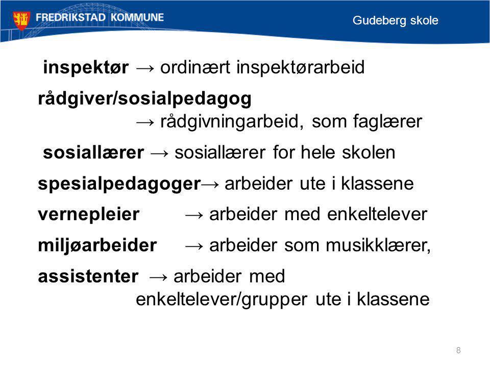 8 Gudeberg skole inspektør→ ordinært inspektørarbeid rådgiver/sosialpedagog → rådgivningarbeid, som faglærer sosiallærer → sosiallærer for hele skolen