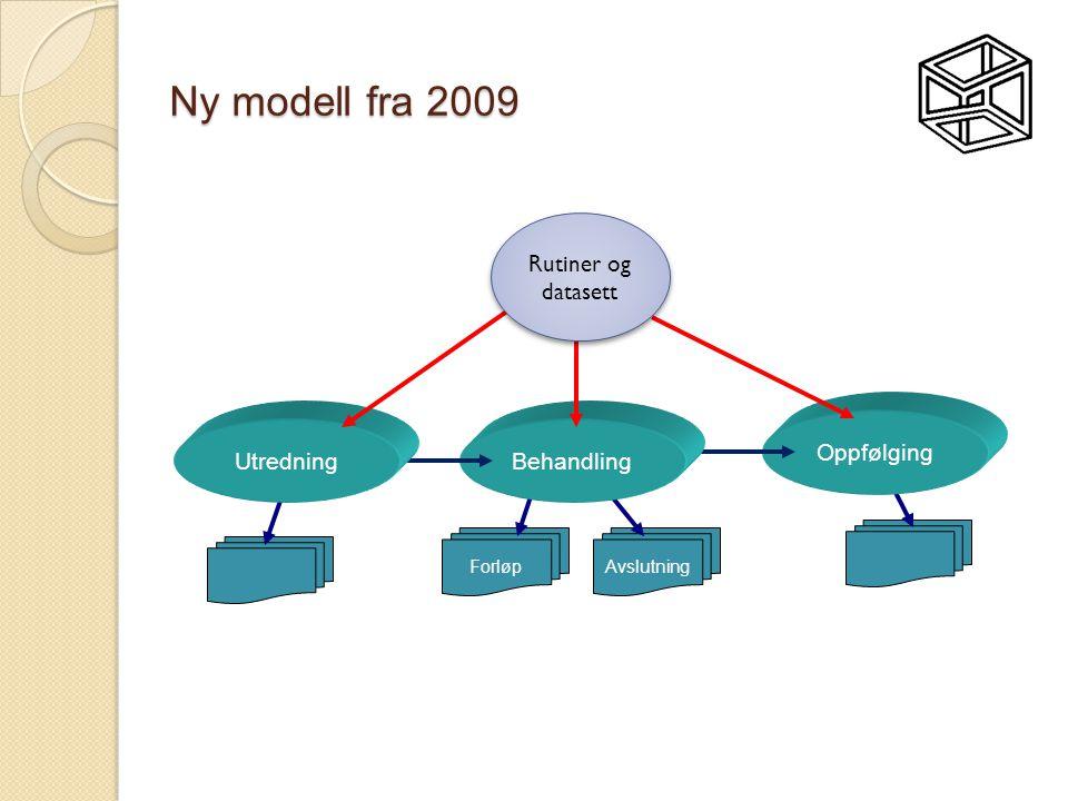 AvslutningForløp Oppfølging Ny modell fra 2009 BehandlingUtredning Rutiner og datasett Rutiner og datasett