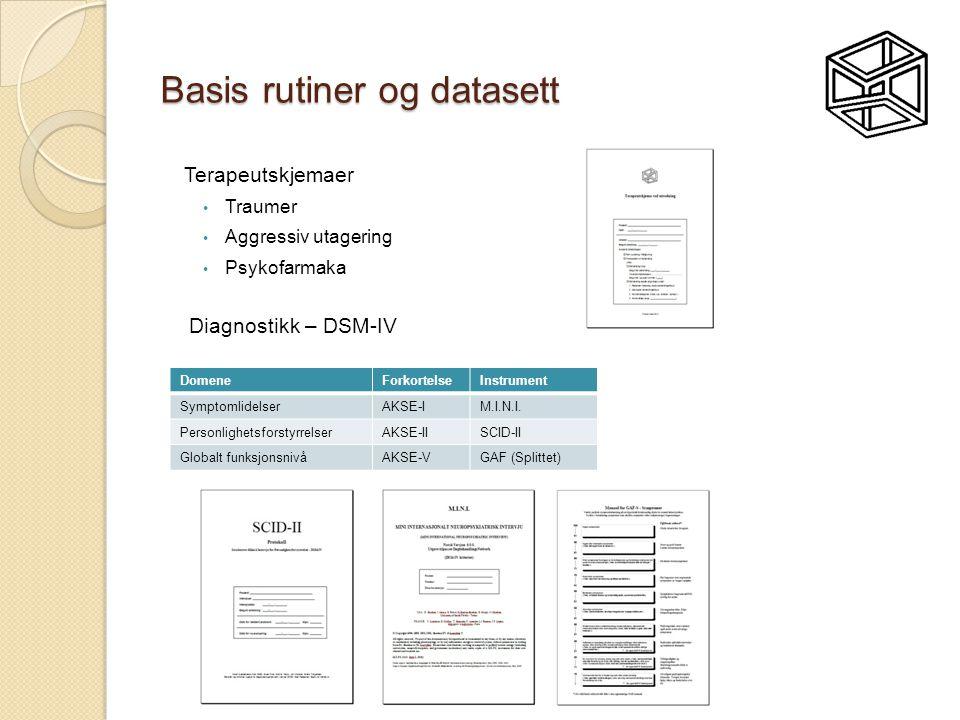 Basis rutiner og datasett DomeneForkortelseInstrument SymptomlidelserAKSE-IM.I.N.I. PersonlighetsforstyrrelserAKSE-IISCID-II Globalt funksjonsnivåAKSE