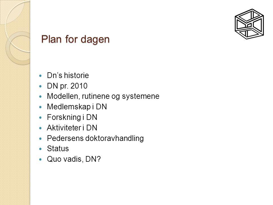 Plan for dagen  Dn's historie  DN pr. 2010  Modellen, rutinene og systemene  Medlemskap i DN  Forskning i DN  Aktiviteter i DN  Pedersens dokto