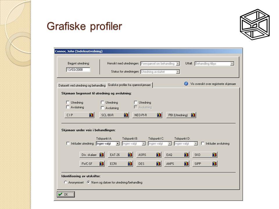 Grafiske profiler