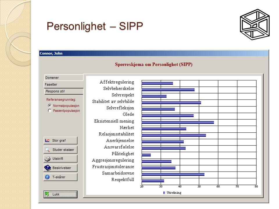Personlighet – SIPP