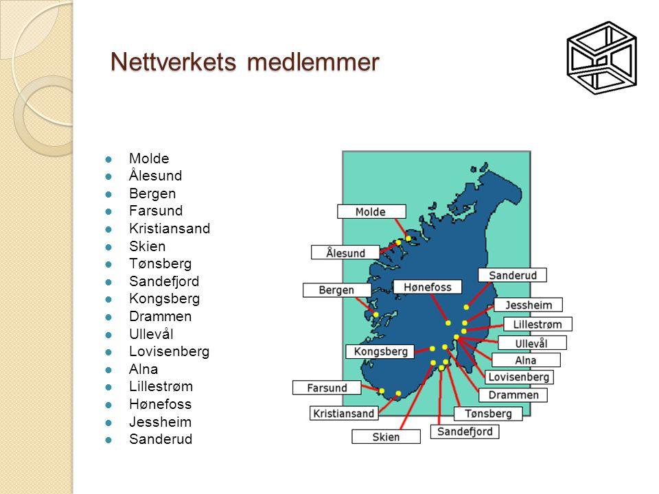 Nettverkets medlemmer  Molde  Ålesund  Bergen  Farsund  Kristiansand  Skien  Tønsberg  Sandefjord  Kongsberg  Drammen  Ullevål  Lovisenber