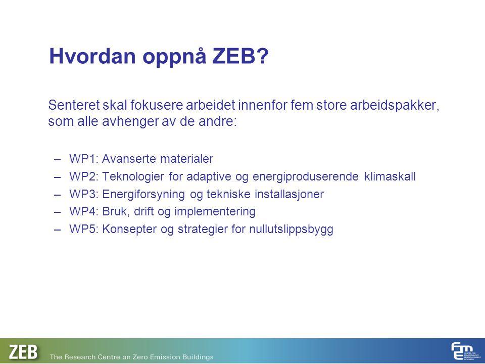 Hvordan oppnå ZEB? Senteret skal fokusere arbeidet innenfor fem store arbeidspakker, som alle avhenger av de andre: –WP1: Avanserte materialer –WP2: T