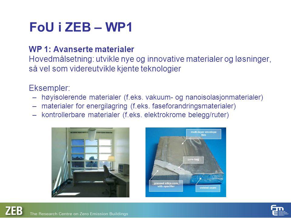 WP 1: Avanserte materialer Hovedmålsetning: utvikle nye og innovative materialer og løsninger, så vel som videreutvikle kjente teknologier Eksempler: