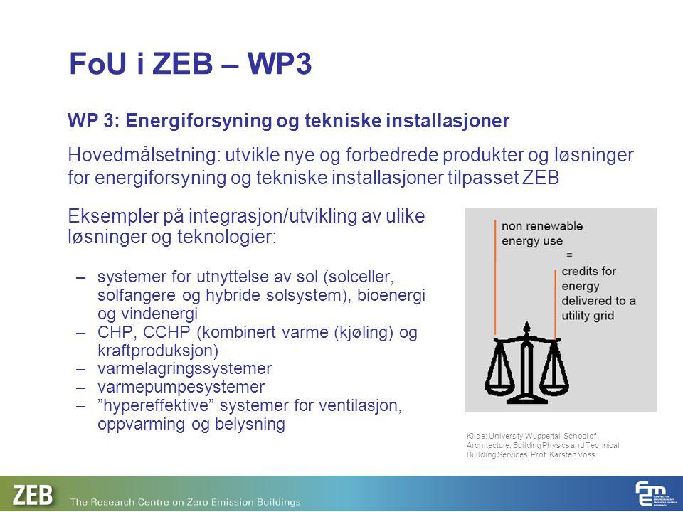 FoU i ZEB – WP3 WP 3: Energiforsyning og tekniske installasjoner Hovedmålsetning: utvikle nye og forbedrede produkter og løsninger for energiforsyning