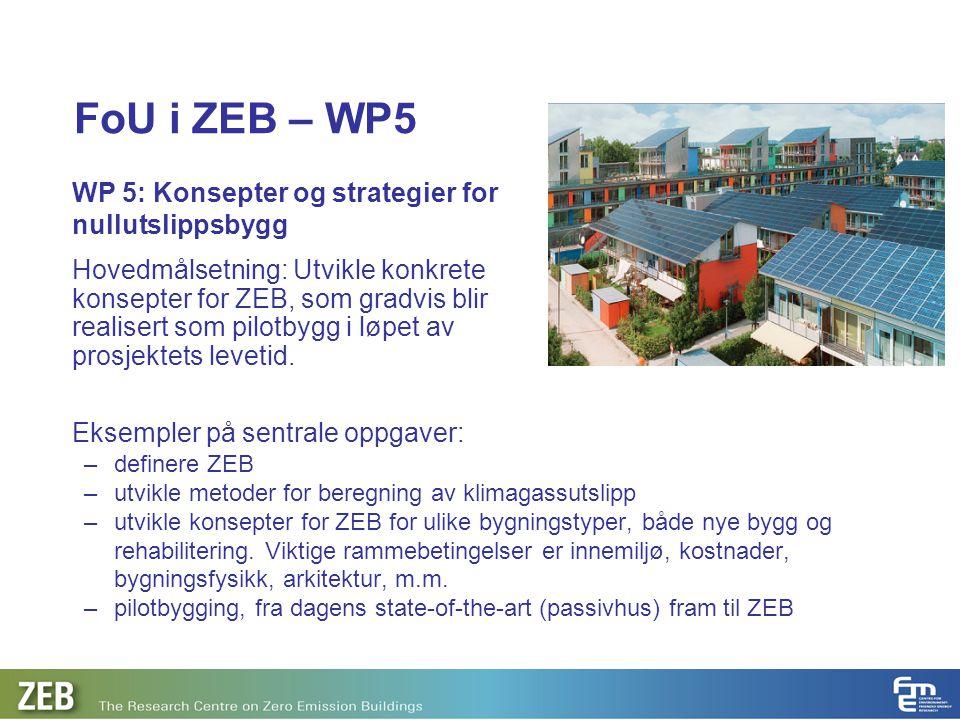 WP 5: Konsepter og strategier for nullutslippsbygg Hovedmålsetning: Utvikle konkrete konsepter for ZEB, som gradvis blir realisert som pilotbygg i løp