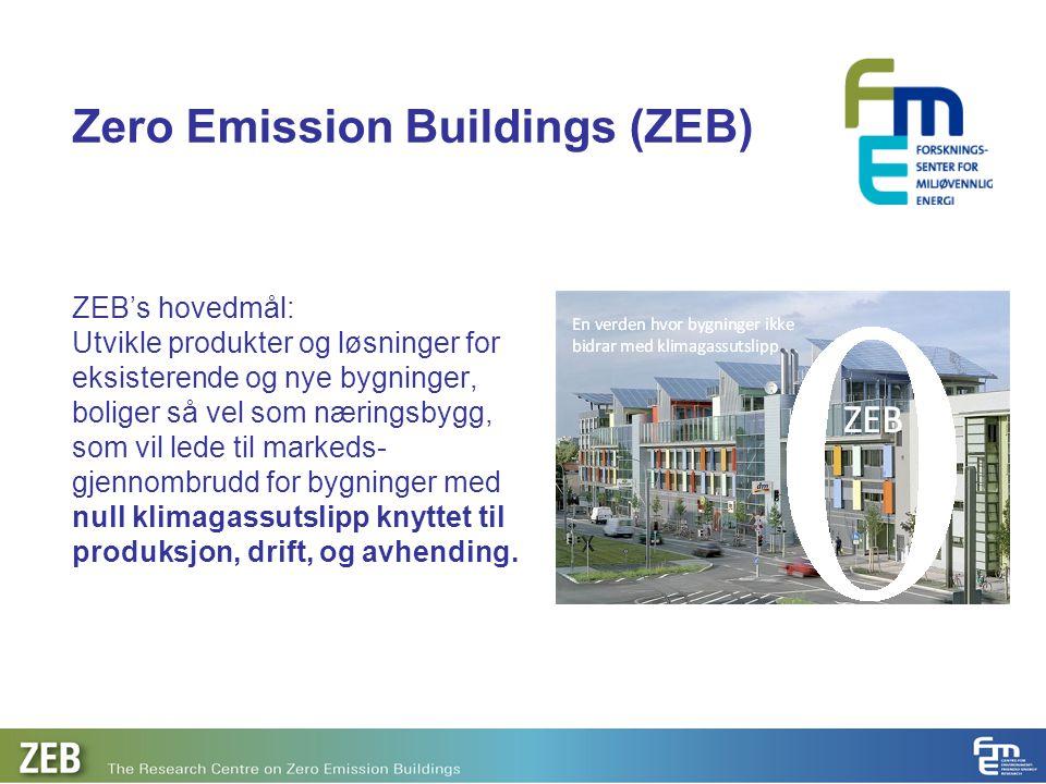 ZEB's hovedmål: Utvikle produkter og løsninger for eksisterende og nye bygninger, boliger så vel som næringsbygg, som vil lede til markeds- gjennombru