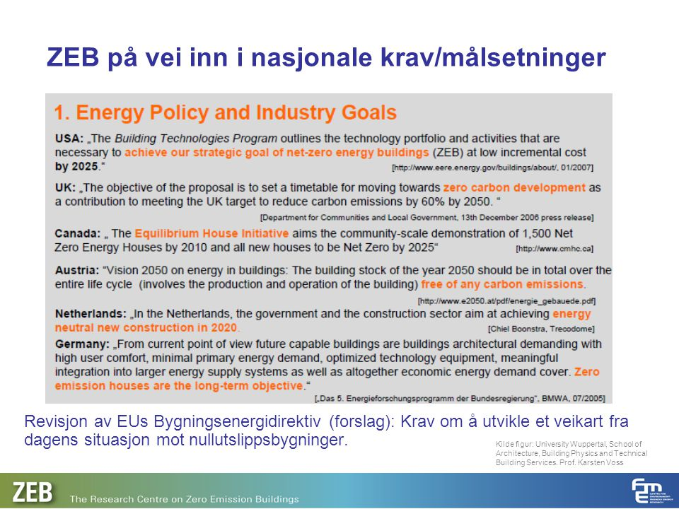 ZEB på vei inn i nasjonale krav/målsetninger Revisjon av EUs Bygningsenergidirektiv (forslag): Krav om å utvikle et veikart fra dagens situasjon mot n