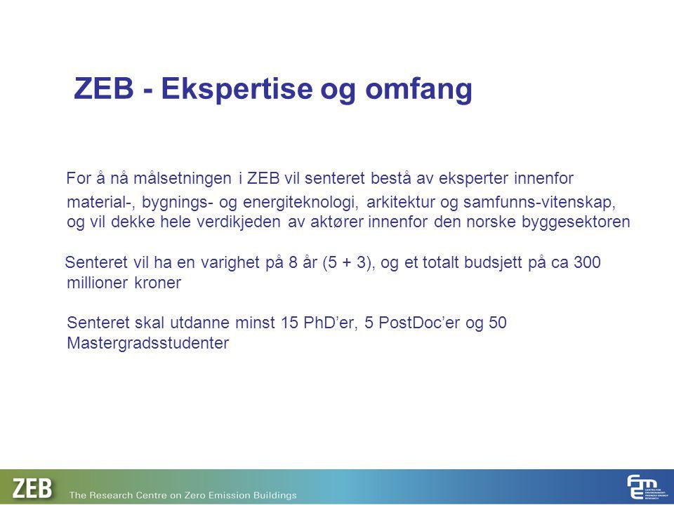 ZEB - Ekspertise og omfang For å nå målsetningen i ZEB vil senteret bestå av eksperter innenfor material-, bygnings- og energiteknologi, arkitektur og
