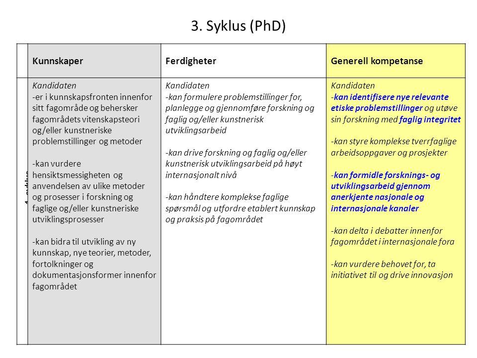 1. syklus 3. Syklus (PhD) KunnskaperFerdigheterGenerell kompetanse Kandidaten -er i kunnskapsfronten innenfor sitt fagområde og behersker fagområdets