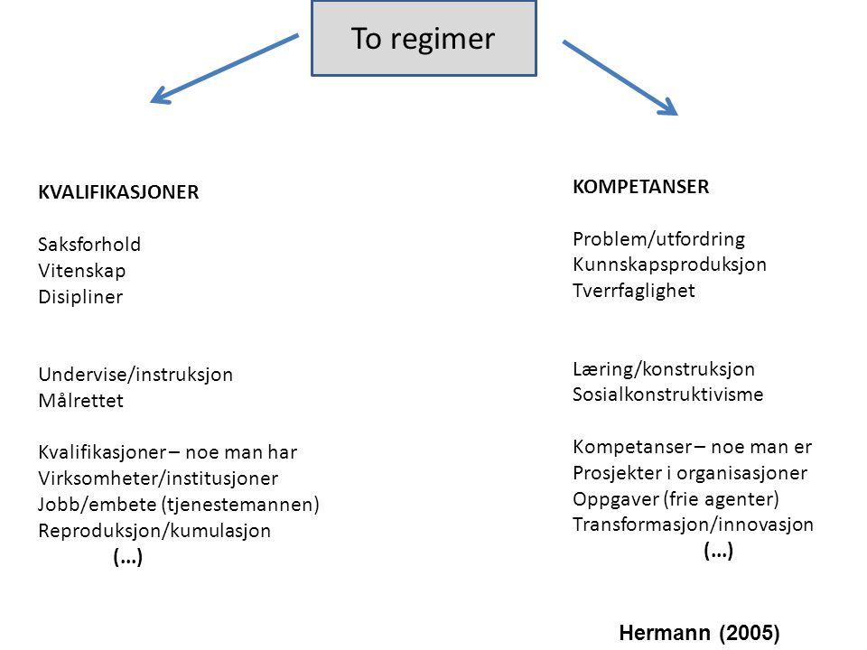 KOMPETANSER Problem/utfordring Kunnskapsproduksjon Tverrfaglighet Læring/konstruksjon Sosialkonstruktivisme Kompetanser – noe man er Prosjekter i orga