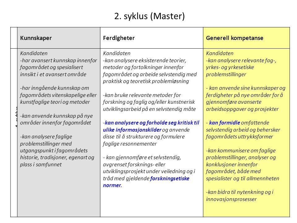 1. syklus 2. syklus (Master) KunnskaperFerdigheterGenerell kompetanse Kandidaten -har avansert kunnskap innenfor fagområdet og spesialisert innsikt i
